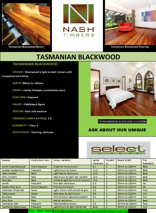 TASMANIAN BLACKWOOD TN