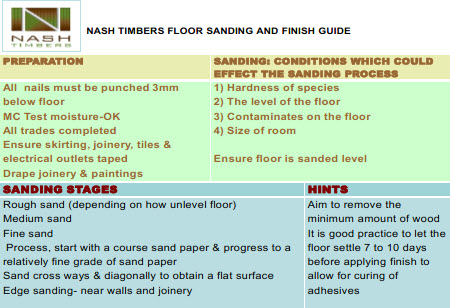 Sanding  finishing guide